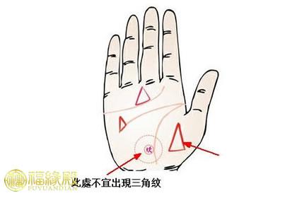 的角度来说,出现三角形纹路有什么含义