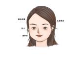 右耳屏长痣女代表什么 对朋友好吗