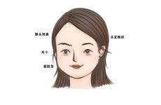眉毛之间有竖纹面相怎么解释