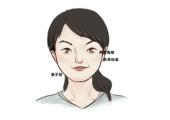 眉毛几乎没有的女人是不是很容易出轨 心态不稳