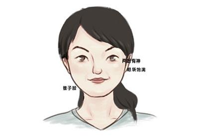 翘鼻额高的女人有致富潜力
